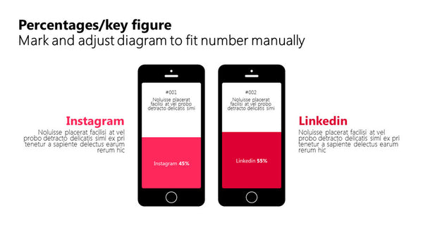 Powerpoint smartphone key figure