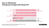 PowerPoint Infographics 1/100 Female