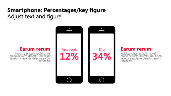 Powerpoint smartphone percentage