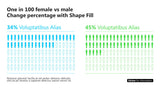 PowerPoint Infographics female male