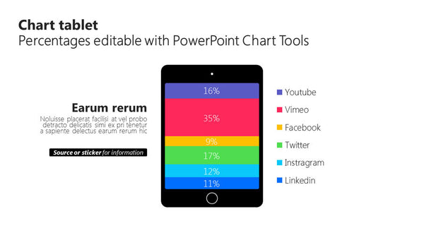 PowerPoint tablet chart