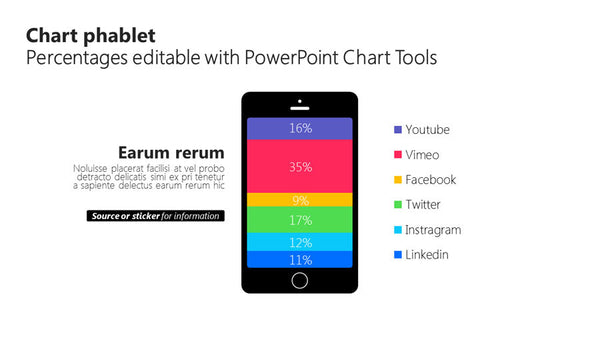 PowerPoint phablet chart