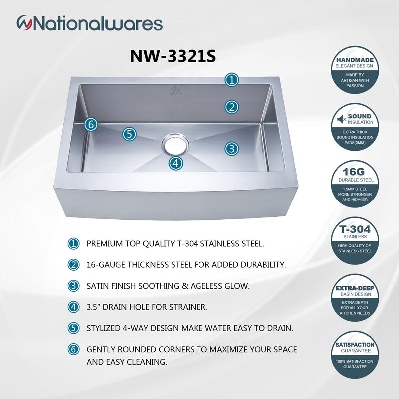 Nationalware Apron/Farmhouse Stainless Steel 33 in. Single Bowl Kitchen Sink