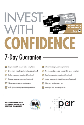 Par Invest With Confidence Poster