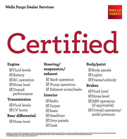 Wells Fargo Dealer Services Certified Specifications Poster