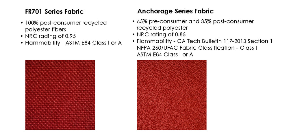 Choosing The Right Fabric For Your Acoustic Wall Panels