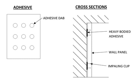 Impaling Clip Mounting Illustrations for Acoustic Panels
