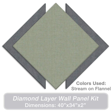 ADW Acoustic Panels Diamond Layer Kit - 40