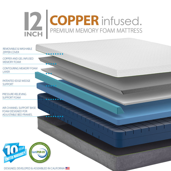 Adjustable Bed Frame and 12 Inch Copper Infused Cool Memory Foam Mattress - BlissfulNights.com