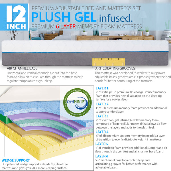 Premium Adjustable Bed Frame and 12 Inch Cool Gel Infused Memory Foam Mattress