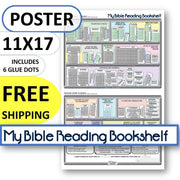 My Bible Reading Bookshelf 11x17 Poster Glossy Coated Free Shipping includes 6 glue dots