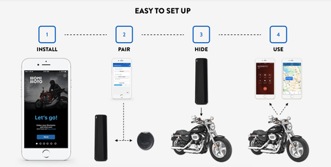MM5 Monimoto Smart Motorcycle Alarm System GPS Tracker Motorcycle Accessories monimoto