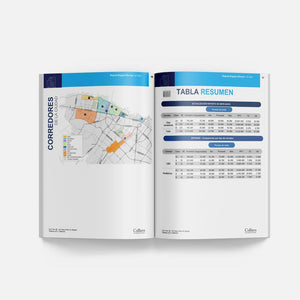 Reporte Colliers Medellín Retail Q1 2020 | Complete