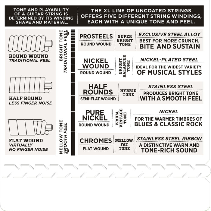 D'Addario EXL115BT Balanced Tension Medium Nickel Wound Electric Guitar Strings - 11-50 Gauge