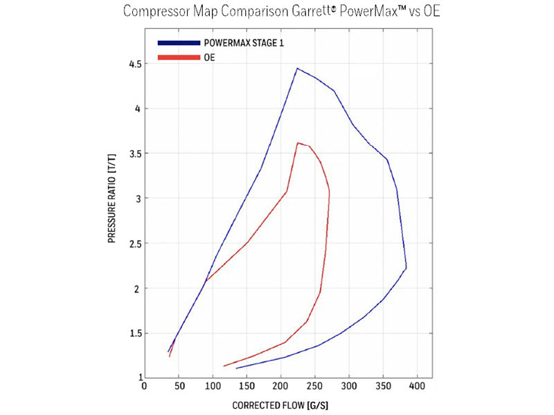 products/881604-5001S_Compressor_Map.jpg