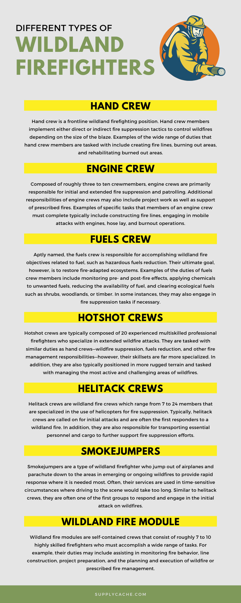 Types of Wildland Firefighters
