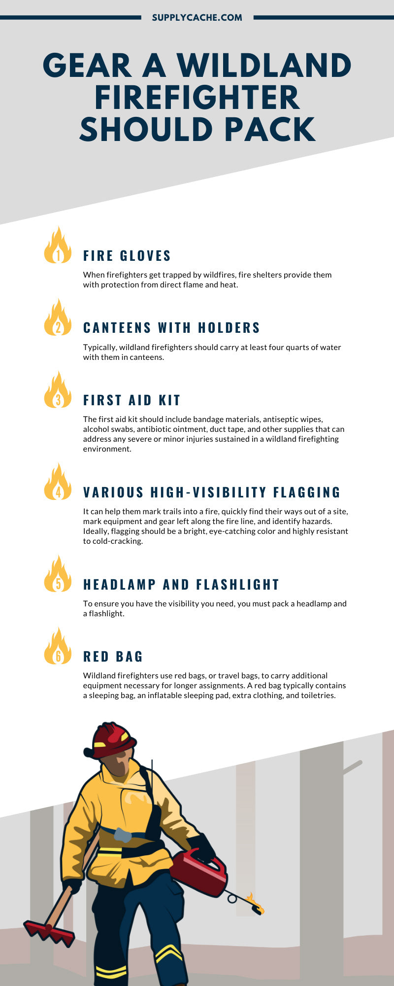 Gear a Wildland Firefighter Should Pack