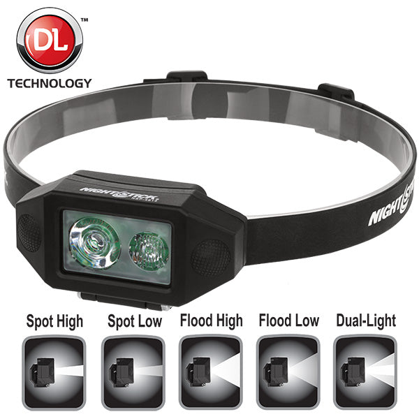 Multi Function Low Profile LED Headlamp (NSP 4614B), NightStick
