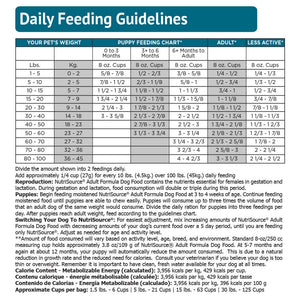 NutriSource Adult Chicken & Rice Recipe - Daily Feeding Guidelines
