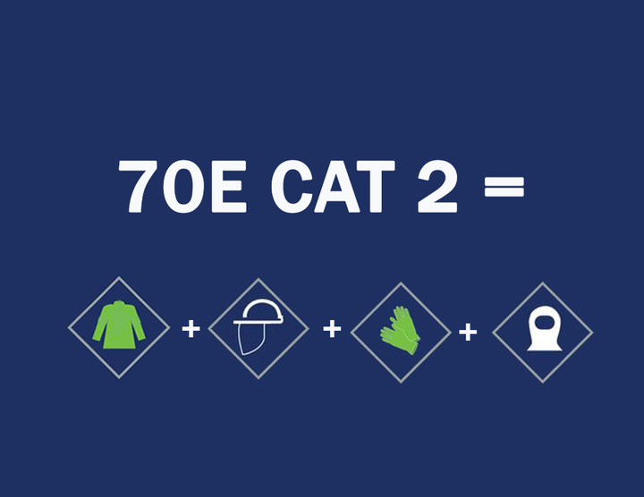 What does CAT2 mean to you?