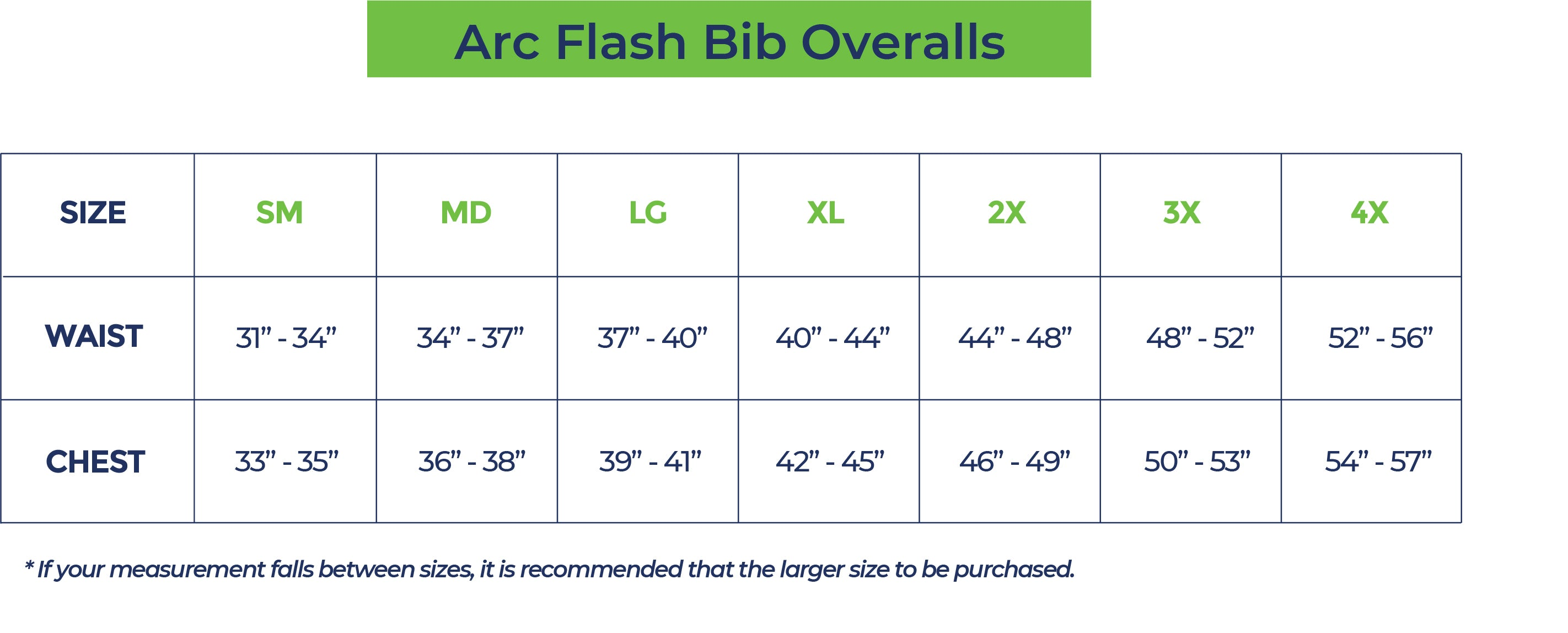 Arc Flash Bib Overalls Sizing Chart