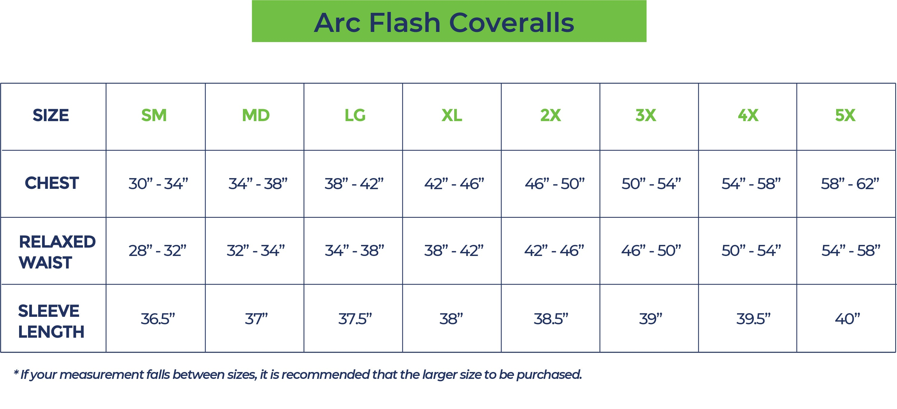 Arc Flash Coveralls Sizing Chart