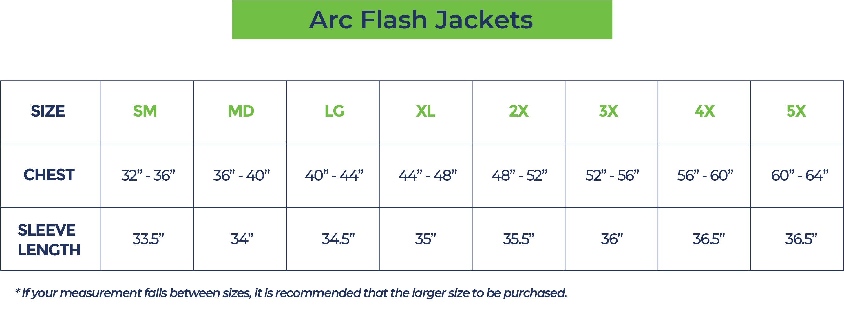 Arc Flash Jackets Sizing Chart