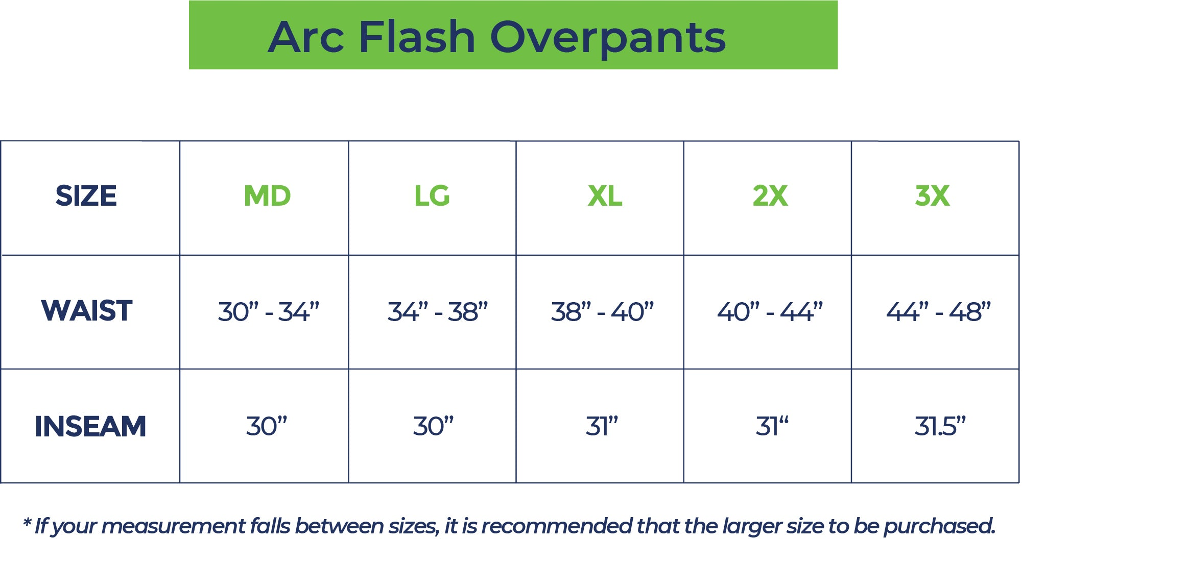 Arc Flash Over Pants Size Chart