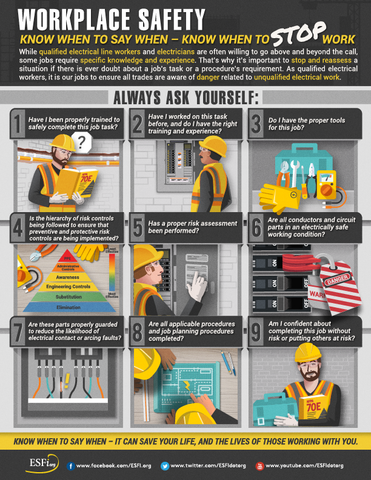 Workplace-Safety-Know-When-To-Say-When
