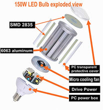 Load image into Gallery viewer, 150W Led Corn Light Bulb 5000K Daylight E39 Mogul Base Led Bulbs Replacement (600-800W) Metal Halide/HID/CFL/HPS for High Bay Shop Lights Garage Warehouse Ceiling Lights 100-305volt