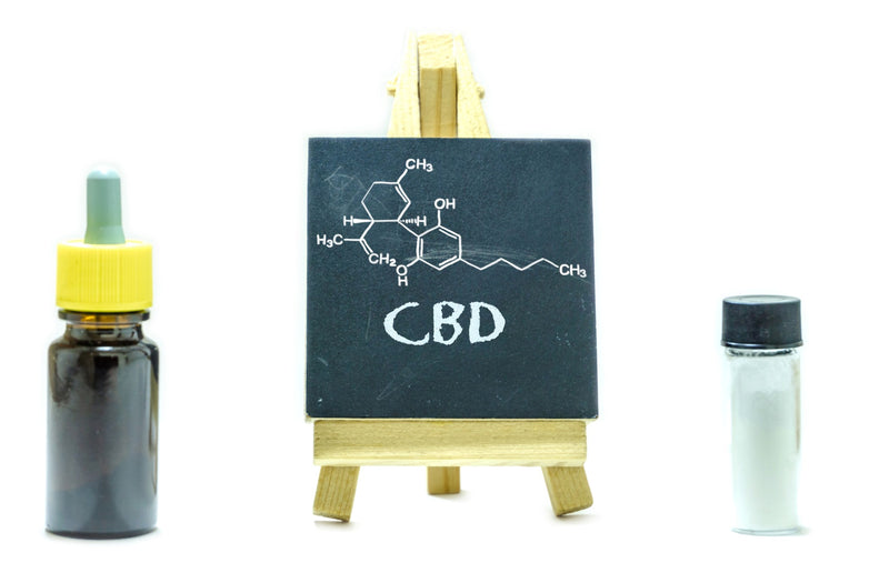 Can You Take CBD Daily?