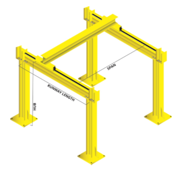 CUSTOM - 1 Ton Advantage Freestanding Workstation Bridge Crane