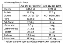 Load image into Gallery viewer, Wholemeal Lupin Flour Nutritional Information Panel. Made in Western Australia.
