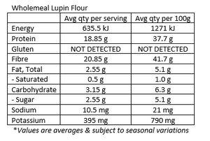 Wholemeal Lupin Flour Nutritional Information Panel. Made in Western Australia.