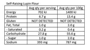 Nutritional Information Panel- Self Raising Lupin Flour.