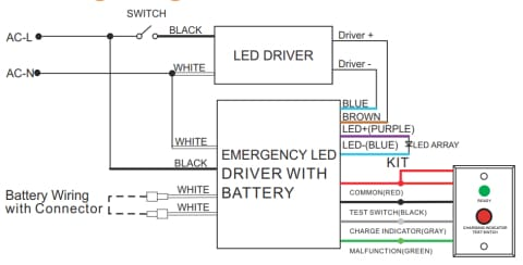 8W to 15W LED Integrated Emergency Driver and Battery