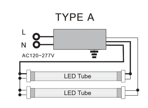 25W 4ft LED T5 Tube Ballast Compatible - CSLED