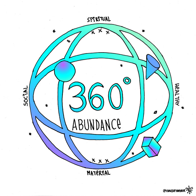 360 degrees abundance