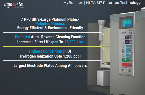 Buder Alkaline Water Ionizer - 7 Plates (HI-TA 817) (Type - Counter Top) (PV :150000)(Price Excluding GST)