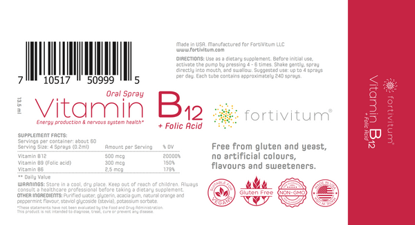 Vitamin B12 ingredients and usage
