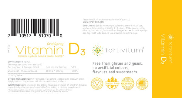 Vitamin D3 ingredients and Usage