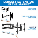 Dual Arm TV Wall Mount with Extra Long Extension | MI-392