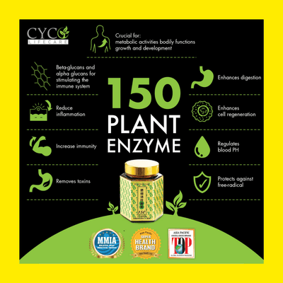 150 (Plant Enzyme Concentrate) - CYCLifecare