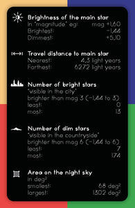 The Startetz Card Game - Ger+Eng - CinkS labs GmbH