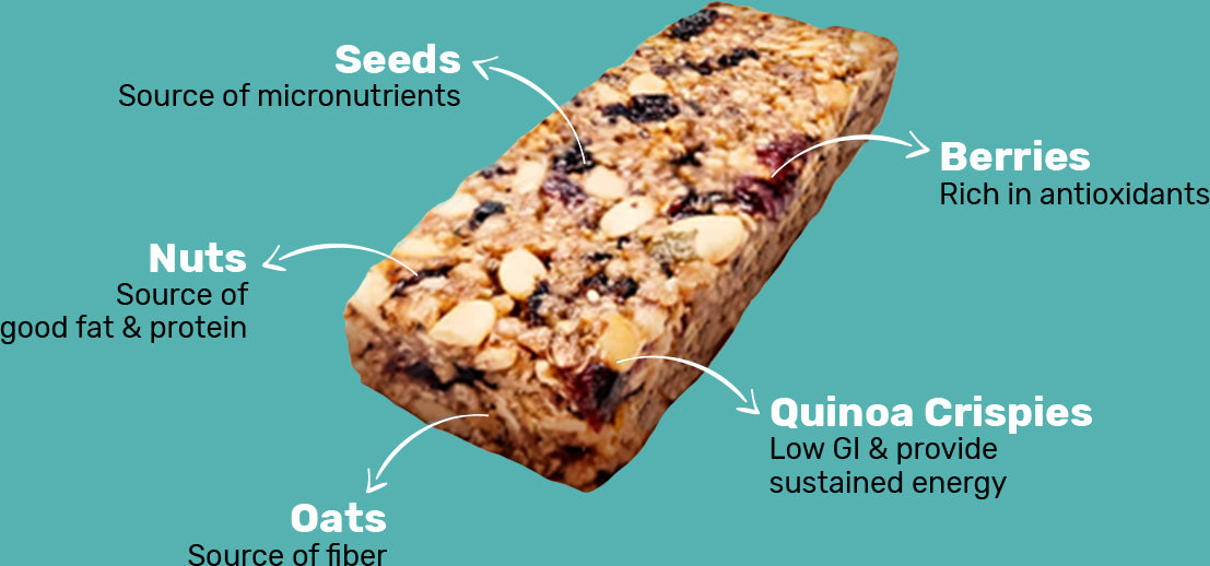 MaxProtein | OYO Daily Protein Bars inside details