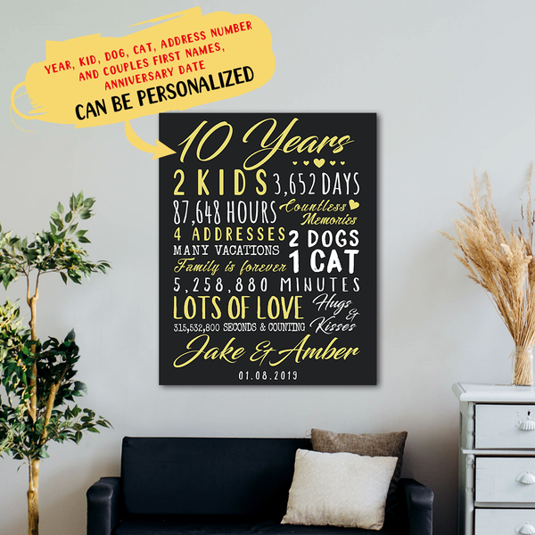 Personalized Canvas For Wedding Anniversary