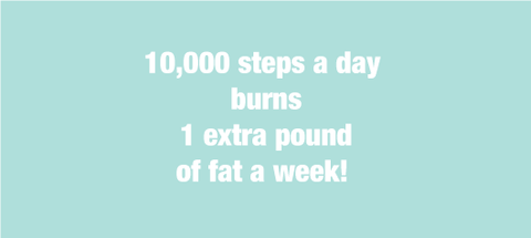 10000 steps a day burns 1 pound of fat a week