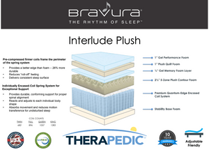 Therapedic Bravura Mattress Interlude Plush