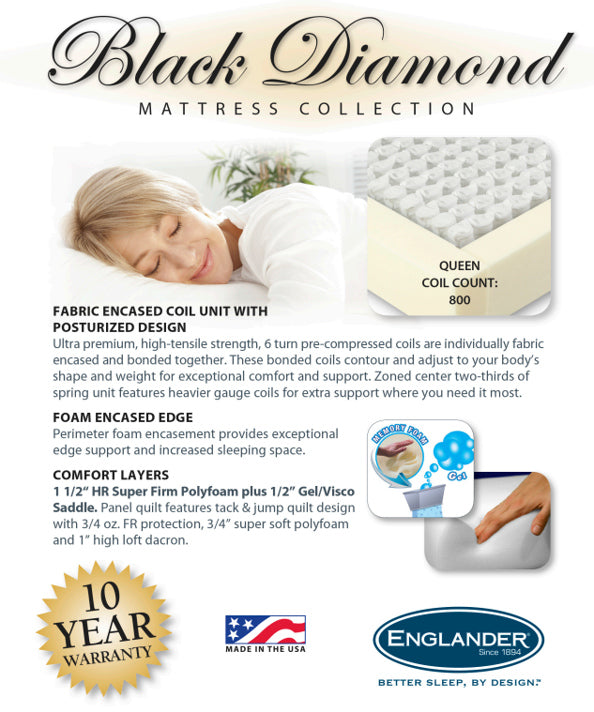 Coleman Firm Mattress By Englander