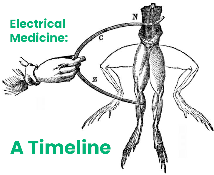 Timeline of Electricity as Medicine